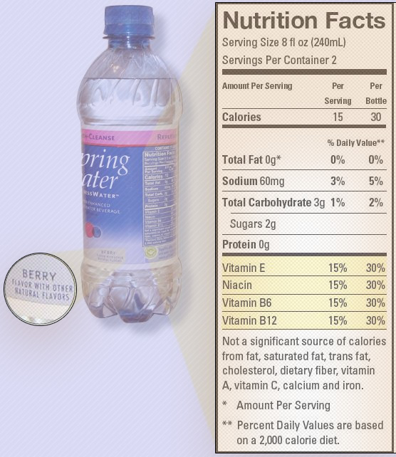 Flavored Water and Nutrient-Added Water Beverages